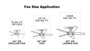 ceiling-fan-size -chart